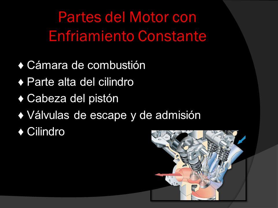 Partes del Motor con Enfriamiento Constante Cámara de combustión Parte alta del cilindro Cabeza del pistón Válvulas de escape y de admisión Cilindro