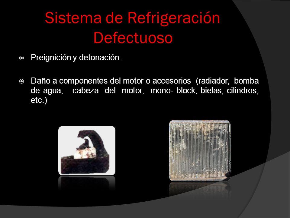 Sistema de Refrigeración Defectuoso Preignición y detonación. Daño a componentes del motor o accesorios (radiador, bomba de agua, cabeza del motor, mo