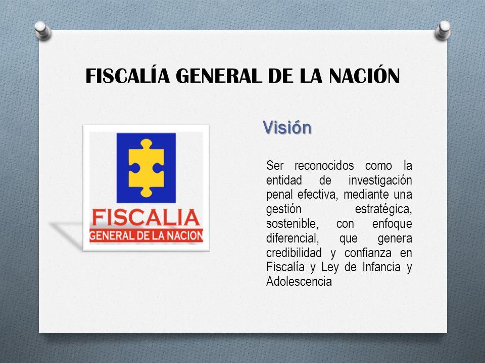 FISCALÍA GENERAL DE LA NACIÓN Visión Ser reconocidos como la entidad de investigación penal efectiva, mediante una gestión estratégica, sostenible, co