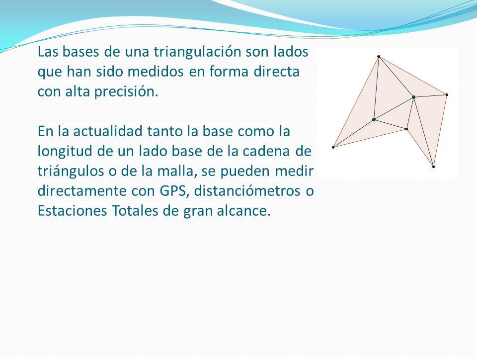 APLICACIONES La triangulación se emplea en combinación con las poligonales para determinar puntos o detalles de un levantamiento.