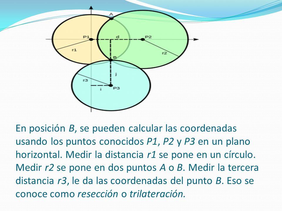 TRIANGULACION MEDIANTE GPS La triangulación mediante GPS consiste en averiguar la distancia de cada una de las tres señales respecto al punto de medición.