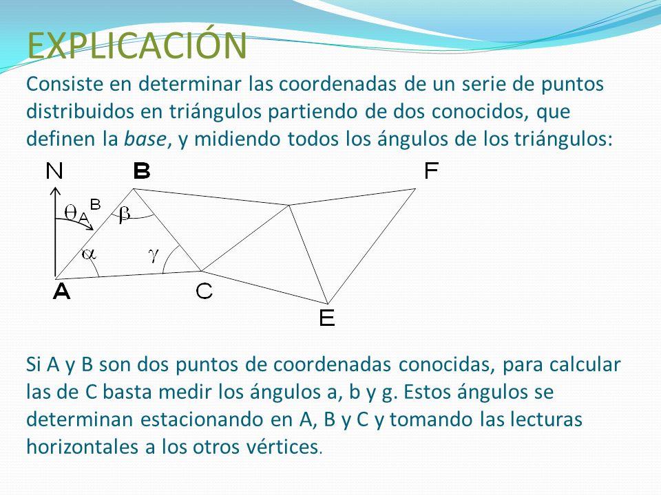 TRIANGULACIÓN TOPOGRAFICA En triangulaci ó n las l í neas del levantamiento forman figuras triangulares, de las cuales se miden solo los á ngulos, y los lados se calculan trigonom é tricamente a partir de uno conocido llamado base.