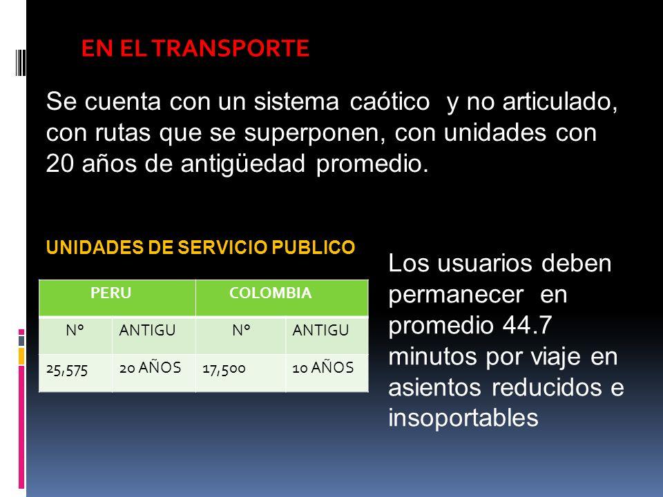 EN EL TRANSPORTE Se cuenta con un sistema caótico y no articulado, con rutas que se superponen, con unidades con 20 años de antigüedad promedio.