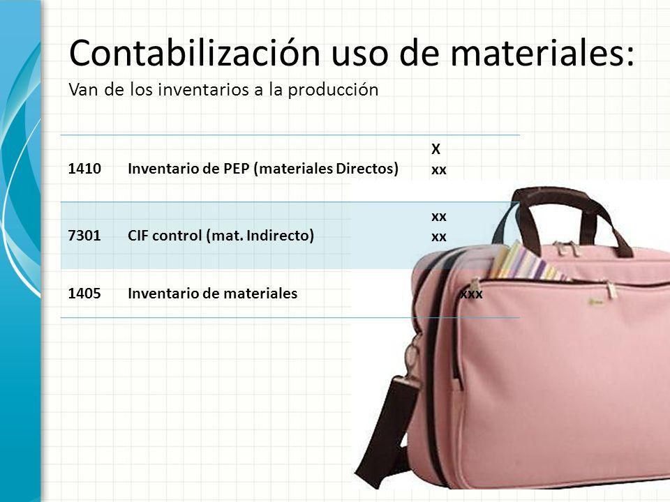 Contabilización uso de materiales: Van de los inventarios a la producción 1410Inventario de PEP (materiales Directos) X xx 7301CIF control (mat. Indir
