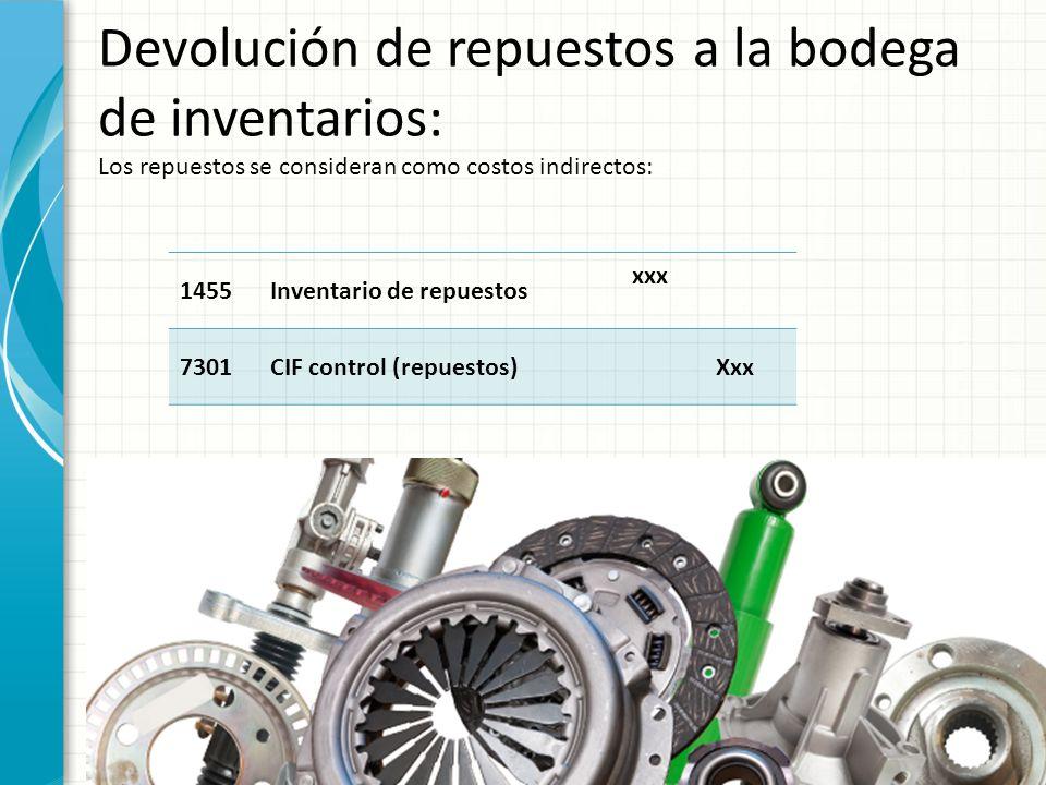 Devolución de repuestos a la bodega de inventarios: Los repuestos se consideran como costos indirectos: 1455Inventario de repuestos xxx 7301CIF contro