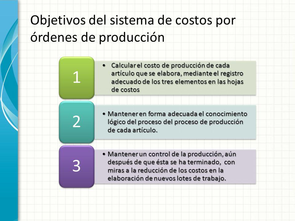 Calcular el costo de producción de cada artículo que se elabora, mediante el registro adecuado de los tres elementos en las hojas de costosCalcular el