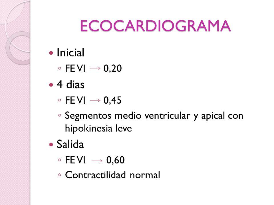 ECOCARDIOGRAMA Inicial FE VI 0,20 4 dias FE VI 0,45 Segmentos medio ventricular y apical con hipokinesia leve Salida FE VI 0,60 Contractilidad normal