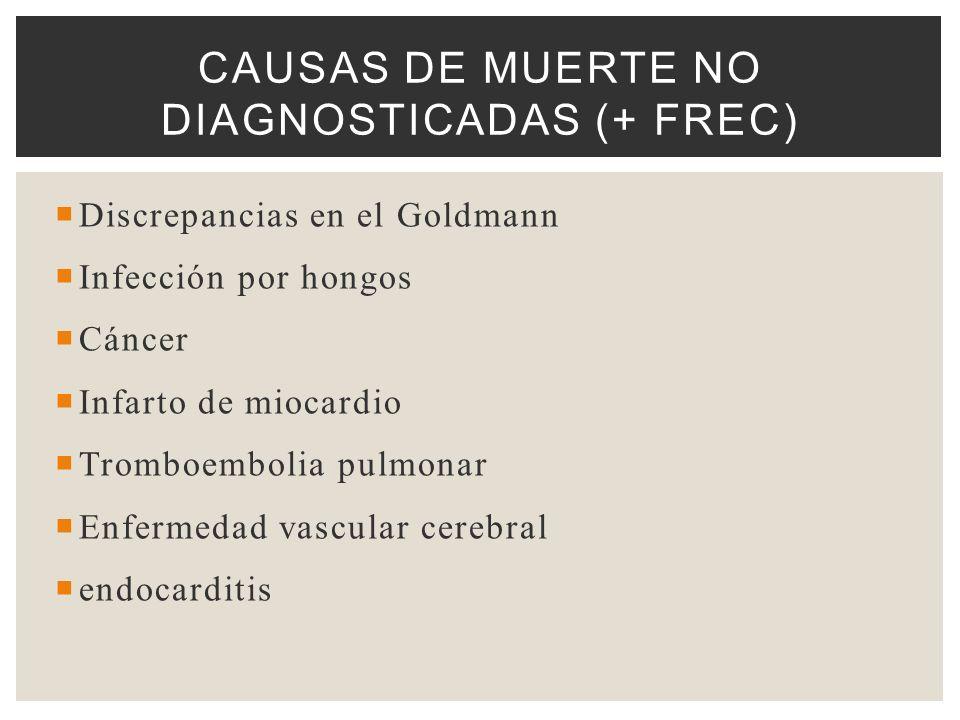 Discrepancias en el Goldmann Infección por hongos Cáncer Infarto de miocardio Tromboembolia pulmonar Enfermedad vascular cerebral endocarditis CAUSAS