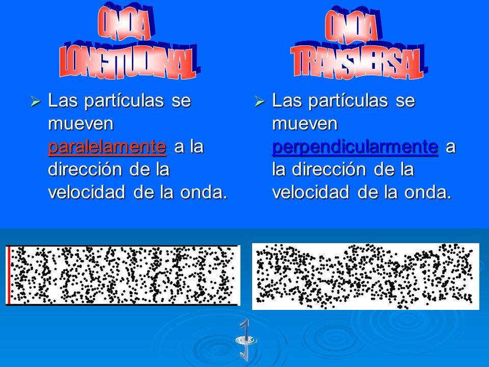 Según la dirección de propagación de las partículas, en relación a la velocidad de la onda. Según la dirección de propagación de las partículas, en re