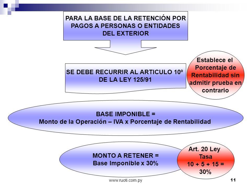 www.ruoti.com.py11 Establece el Porcentaje de Rentabilidad sin admitir prueba en contrario PARA LA BASE DE LA RETENCIÓN POR PAGOS A PERSONAS O ENTIDAD