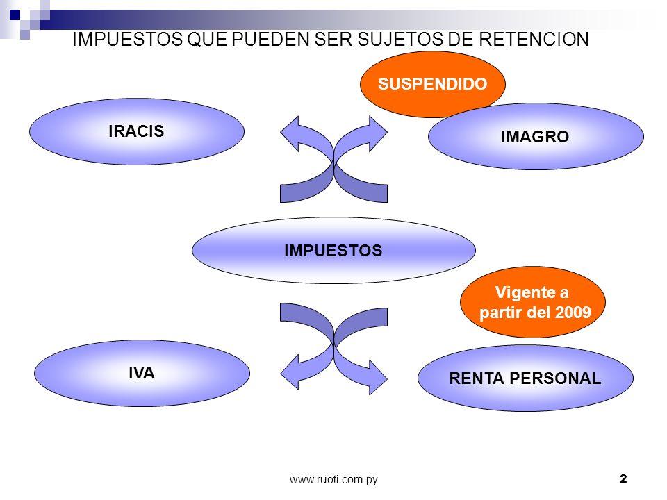 www.ruoti.com.py2 SUSPENDIDO IMPUESTOS IRACIS IMAGRO IVA RENTA PERSONAL IMPUESTOS QUE PUEDEN SER SUJETOS DE RETENCION Vigente a partir del 2009