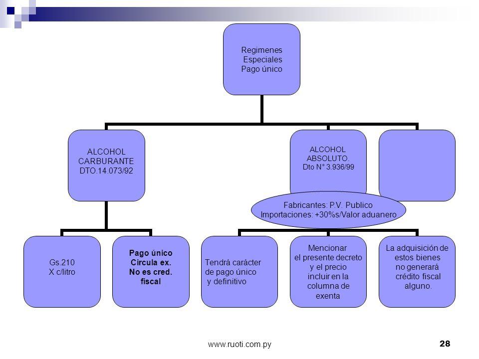 www.ruoti.com.py28 Regimenes Especiales Pago único ALCOHOL CARBURANTE DTO.14.073/92 Gs.210 X c/litro Pago único Circula ex. No es cred. fiscal ALCOHOL