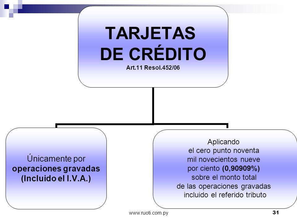 www.ruoti.com.py31 TARJETAS DE CRÉDITO Art.11 Resol.452/06 Únicamente por operaciones gravadas (Incluido el I.V.A.) Aplicando el cero punto noventa mi