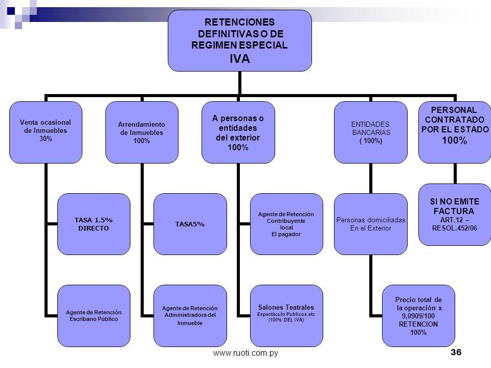www.ruoti.com.py36 RETENCIONES DEFINITIVAS O DE REGIMEN ESPECIAL IVA Venta ocasional de Inmuebles 30% TASA 1.5% DIRECTO Agente de Retención Escribano