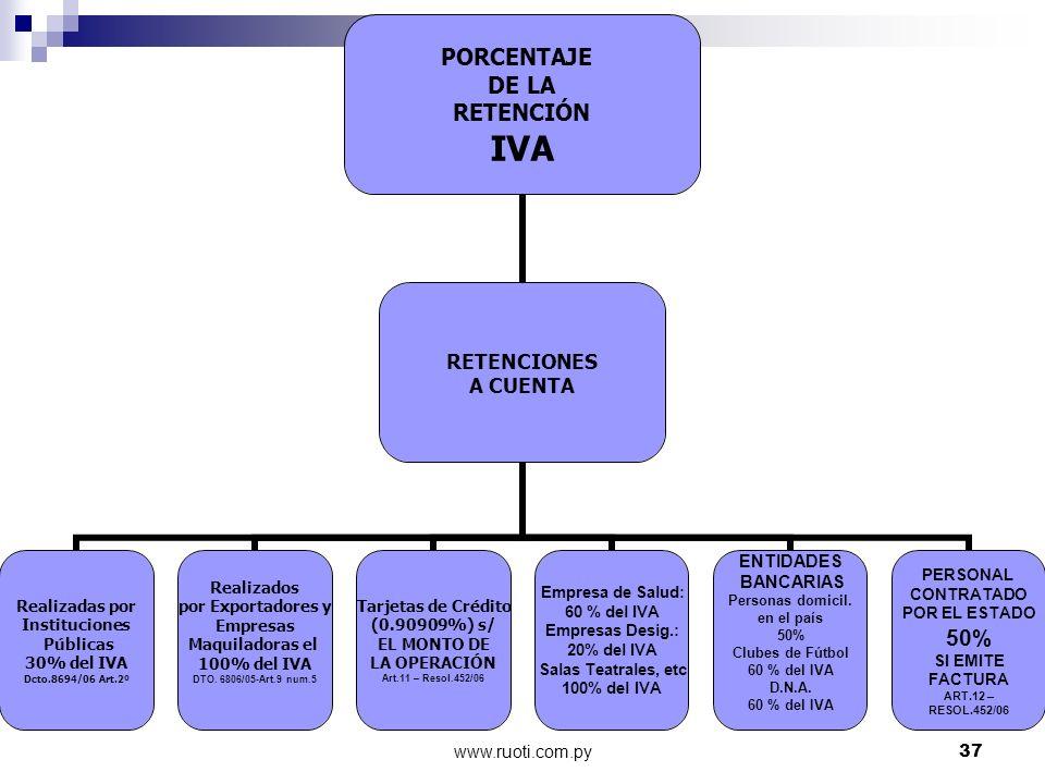 www.ruoti.com.py37 PORCENTAJE DE LA RETENCIÓN IVA RETENCIONES A CUENTA Realizadas por Instituciones Públicas 30% del IVA Dcto.8694/06 Art.2º Realizado