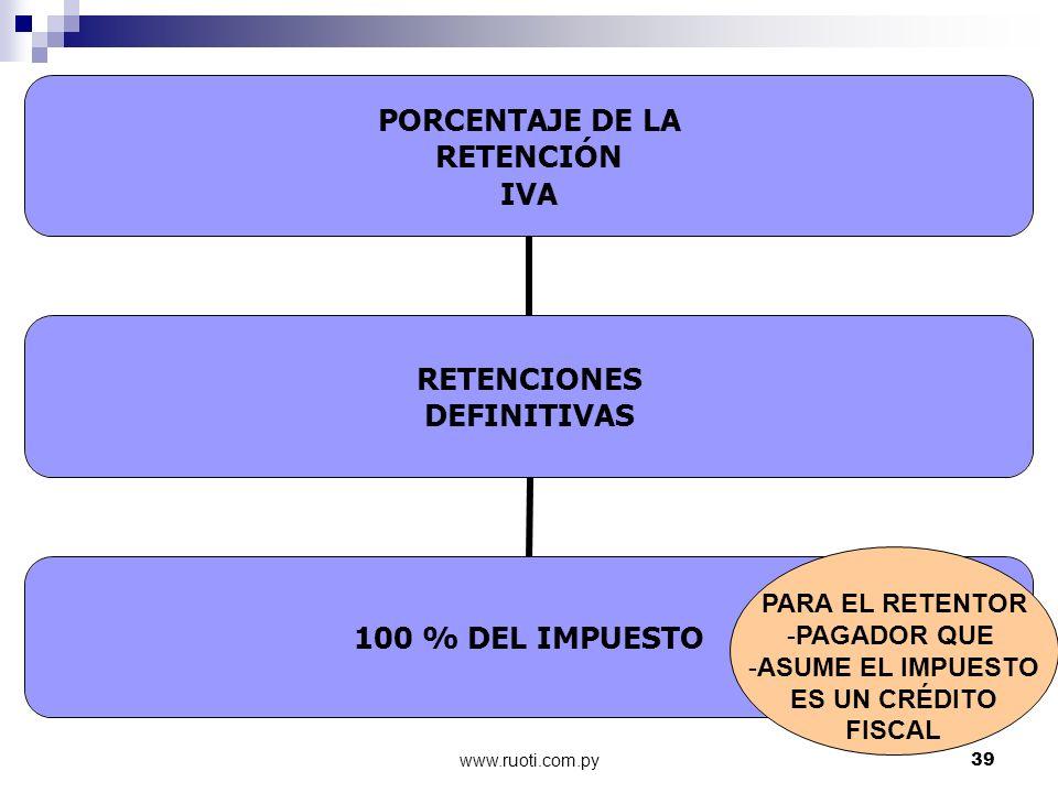 www.ruoti.com.py39 PORCENTAJE DE LA RETENCIÓN IVA RETENCIONES DEFINITIVAS 100 % DEL IMPUESTO PARA EL RETENTOR -PAGADOR QUE -ASUME EL IMPUESTO ES UN CR
