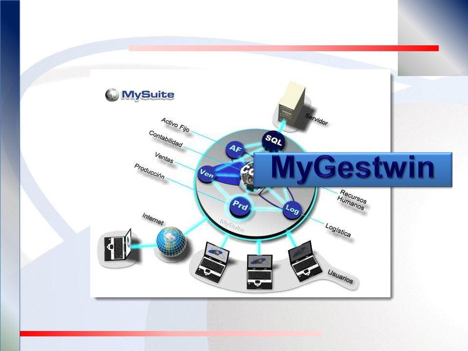 MyGestwin Características Principales