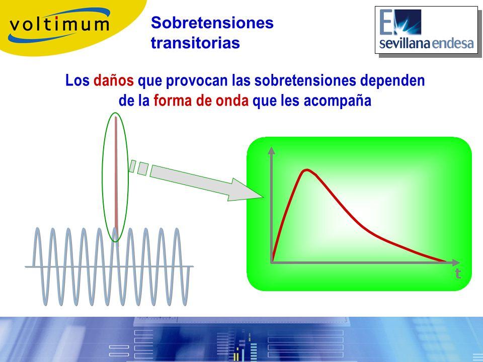 Los daños que provocan las sobretensiones dependen de la forma de onda que les acompaña t Sobretensiones transitorias