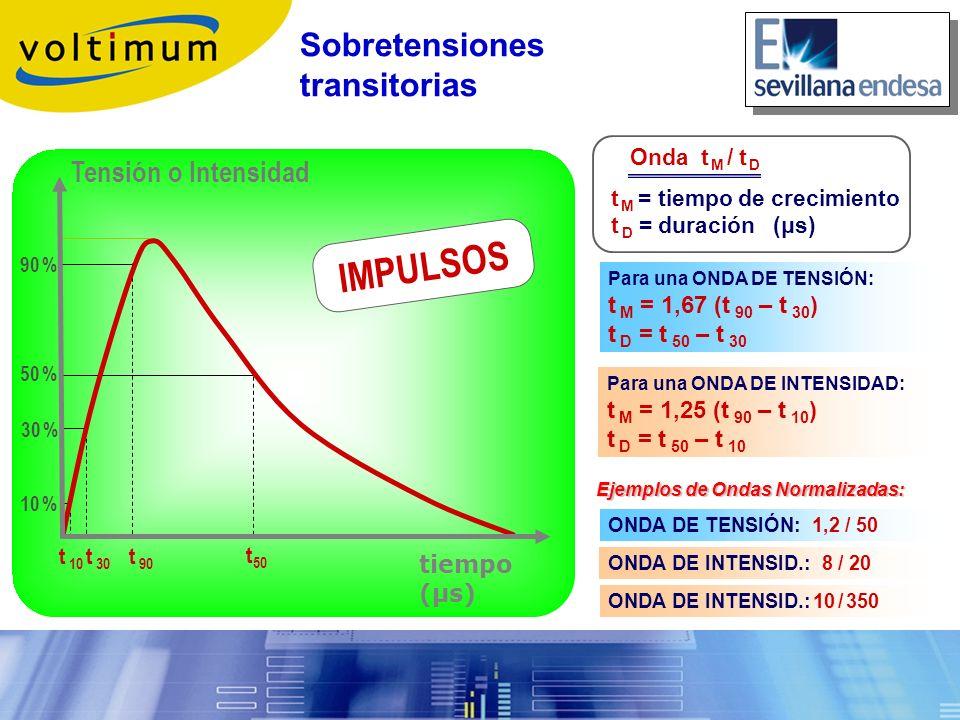 tiempo (μs) Onda t M / t D t M = tiempo de crecimiento t D = duración (μs) 90 % 30 % 10 % 50 % Para una ONDA DE TENSIÓN: t M = 1,67 (t 90 – t 30 ) t D