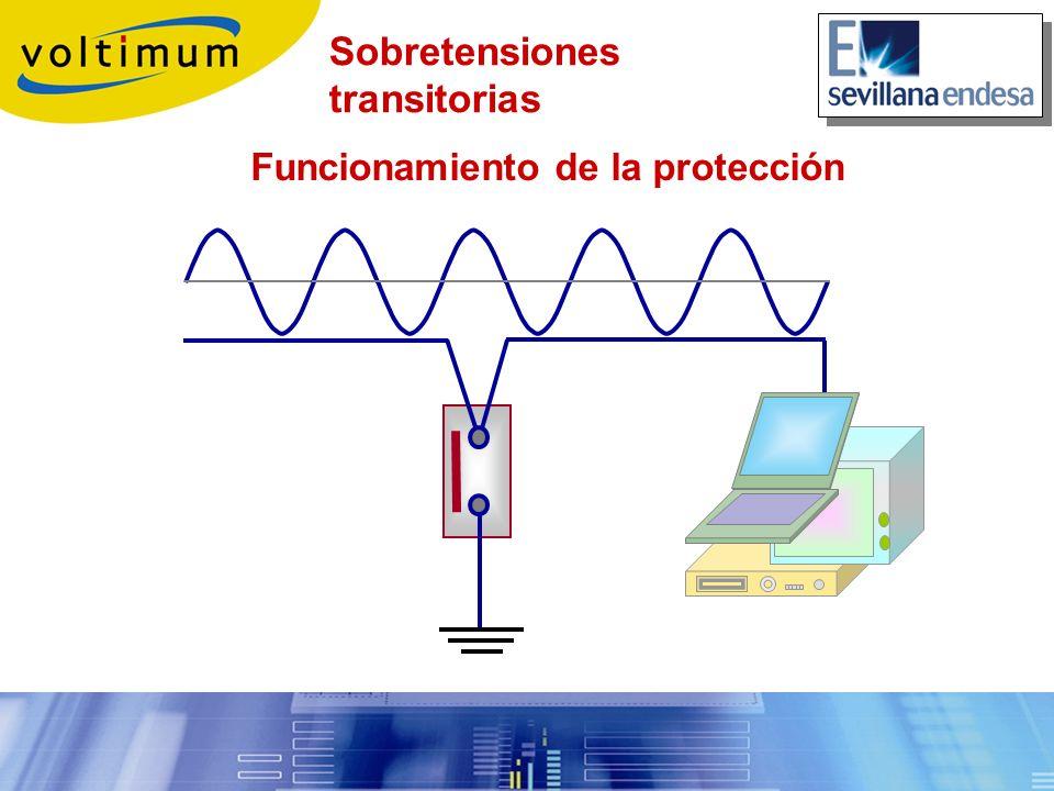 Sobretensiones transitorias Funcionamiento de la protección