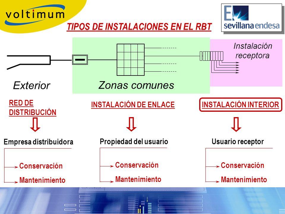 TIPOS DE INSTALACIONES EN EL RBT Instalación receptora Exterior Zonas comunes RED DE DISTRIBUCIÓN INSTALACIÓN DE ENLACE INSTALACIÓN INTERIOR Empresa d
