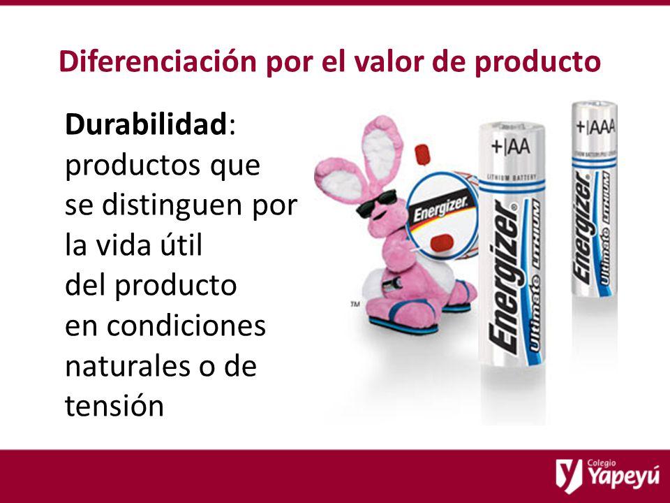 Diferenciación por el valor de producto Durabilidad: productos que se distinguen por la vida útil del producto en condiciones naturales o de tensión