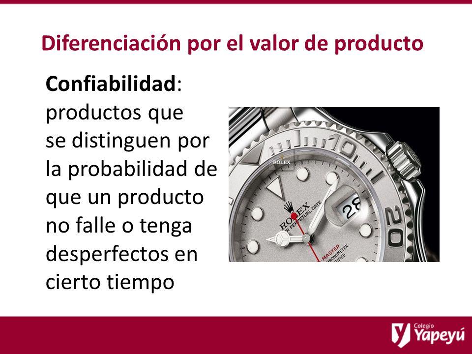 Diferenciación por el valor de producto Confiabilidad: productos que se distinguen por la probabilidad de que un producto no falle o tenga desperfectos en cierto tiempo