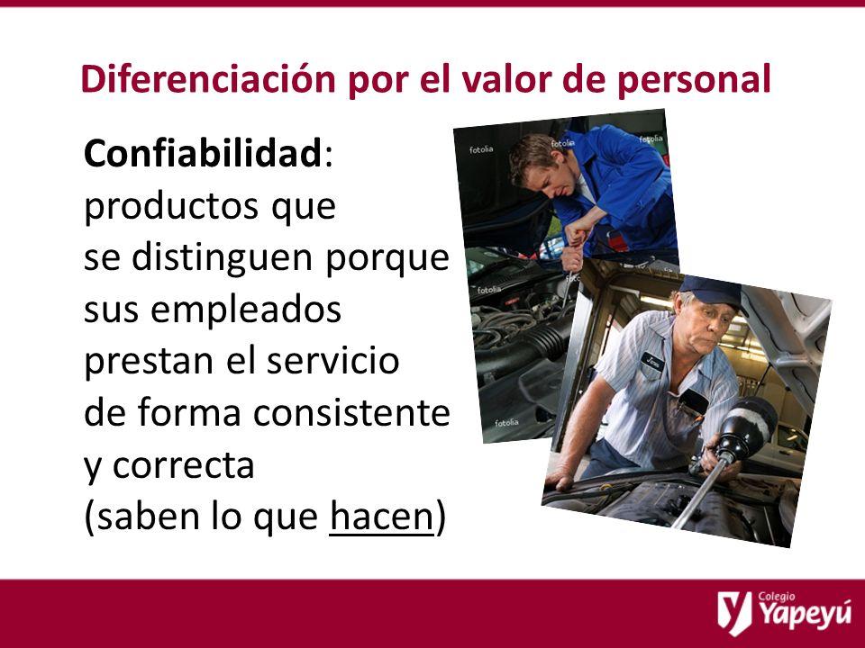 Diferenciación por el valor de personal Confiabilidad: productos que se distinguen porque sus empleados prestan el servicio de forma consistente y correcta (saben lo que hacen)