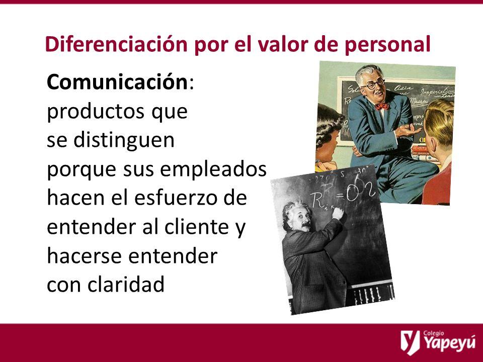 Diferenciación por el valor de personal Comunicación: productos que se distinguen porque sus empleados hacen el esfuerzo de entender al cliente y hacerse entender con claridad