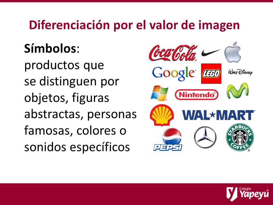 Diferenciación por el valor de imagen Símbolos: productos que se distinguen por objetos, figuras abstractas, personas famosas, colores o sonidos específicos