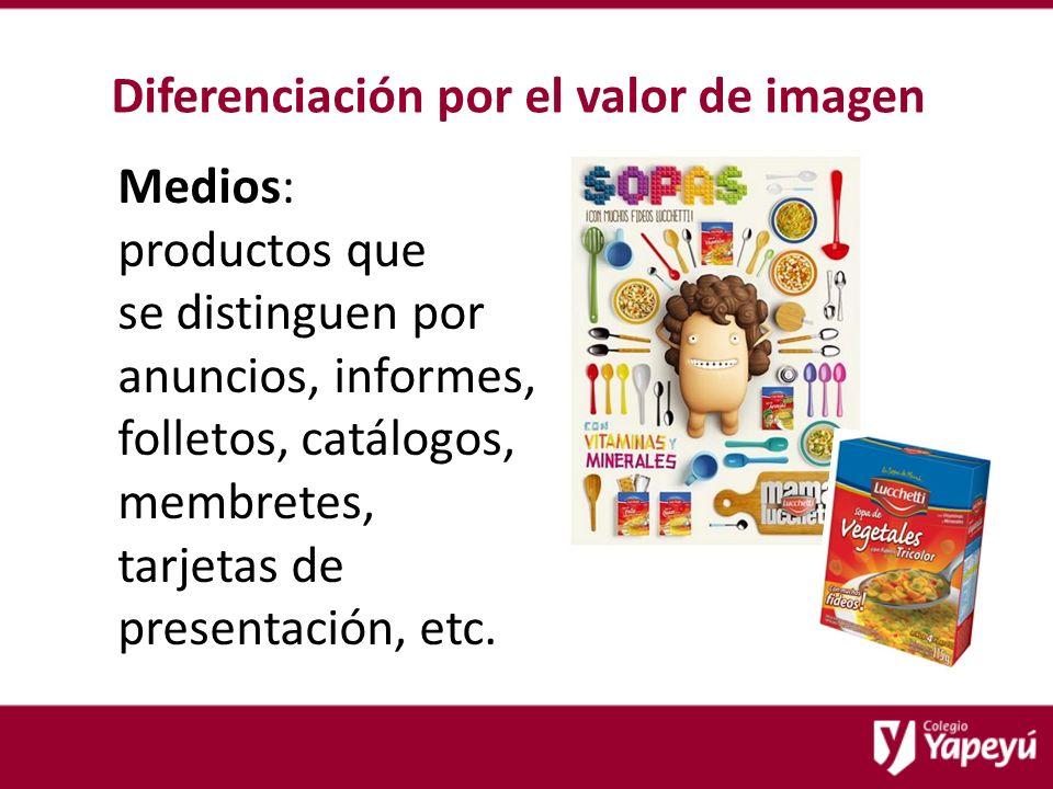 Diferenciación por el valor de imagen Medios: productos que se distinguen por anuncios, informes, folletos, catálogos, membretes, tarjetas de presentación, etc.