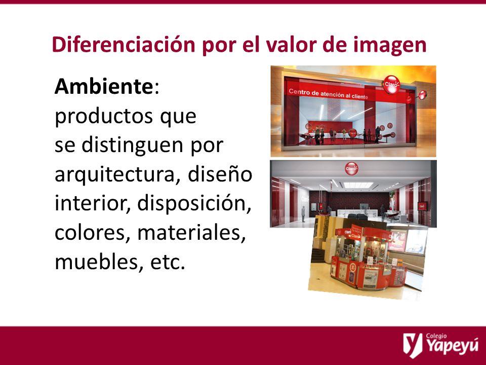 Diferenciación por el valor de imagen Ambiente: productos que se distinguen por arquitectura, diseño interior, disposición, colores, materiales, muebles, etc.