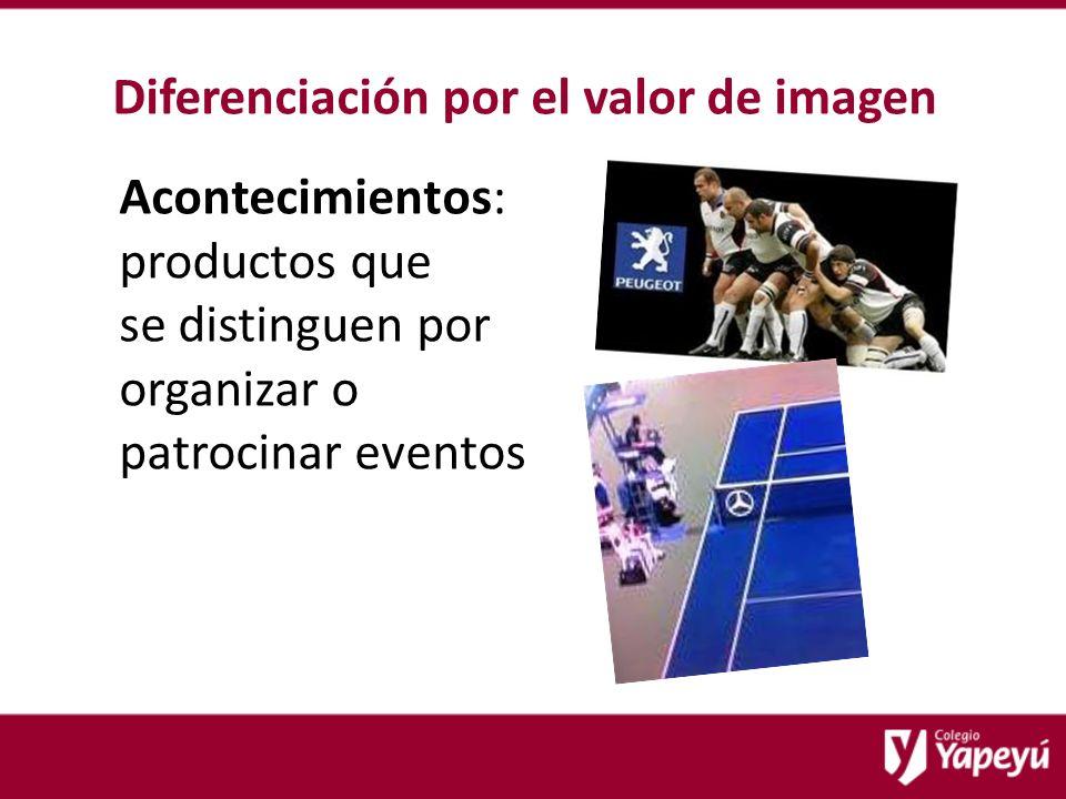 Diferenciación por el valor de imagen Acontecimientos: productos que se distinguen por organizar o patrocinar eventos