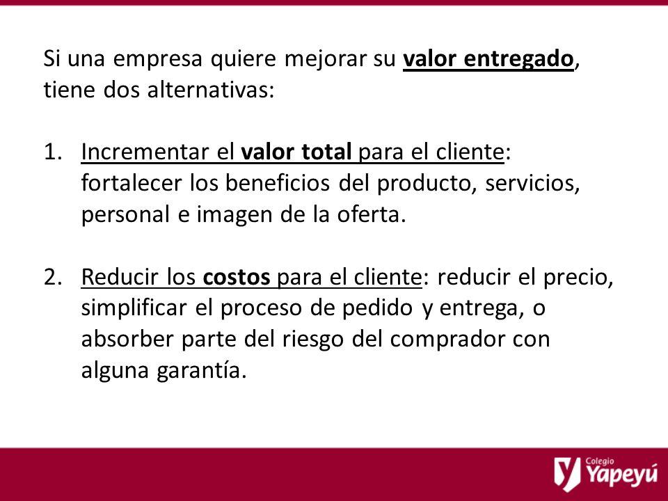 Si una empresa quiere mejorar su valor entregado, tiene dos alternativas: 1.Incrementar el valor total para el cliente: fortalecer los beneficios del producto, servicios, personal e imagen de la oferta.