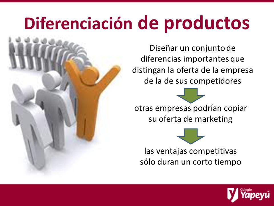 Diferenciación de productos Diseñar un conjunto de diferencias importantes que distingan la oferta de la empresa de la de sus competidores otras empresas podrían copiar su oferta de marketing las ventajas competitivas sólo duran un corto tiempo