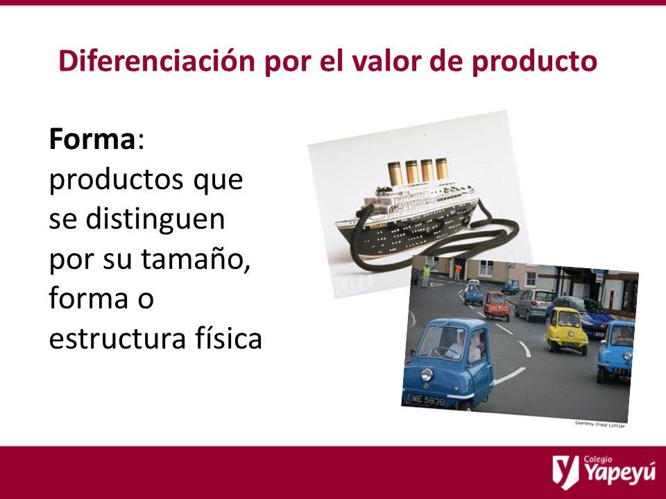 Diferenciación por el valor de producto Forma: productos que se distinguen por su tamaño, forma o estructura física