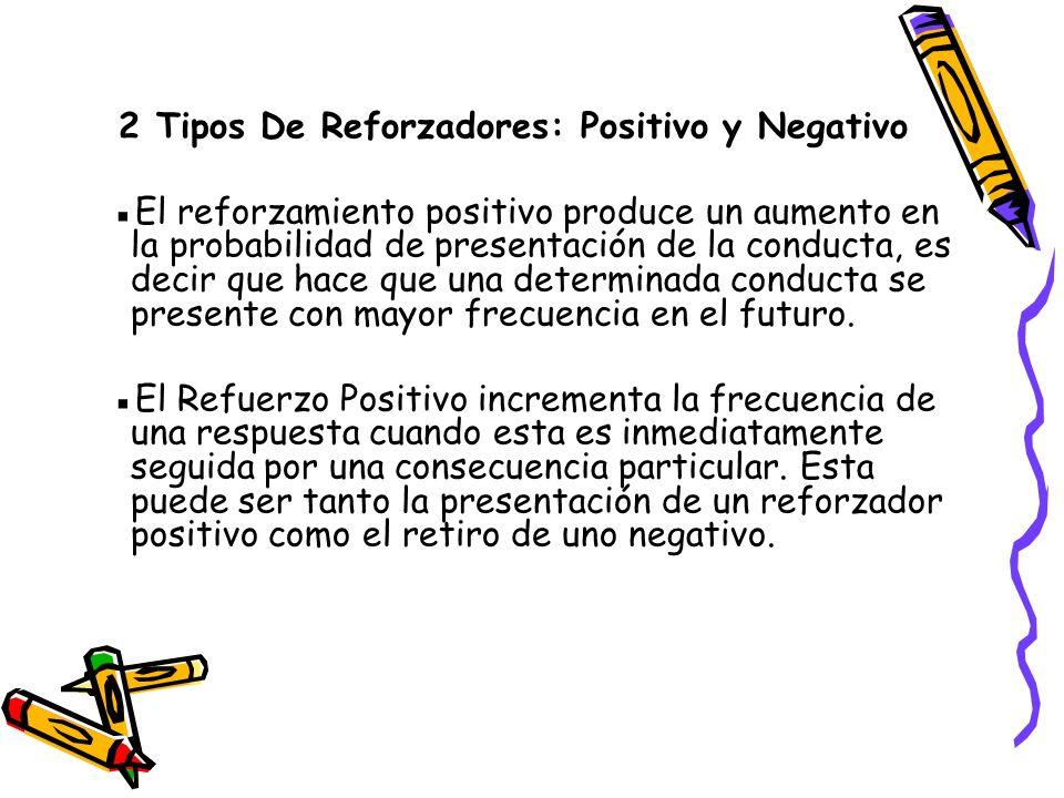 2 Tipos De Reforzadores: Positivo y Negativo El reforzamiento positivo produce un aumento en la probabilidad de presentación de la conducta, es decir