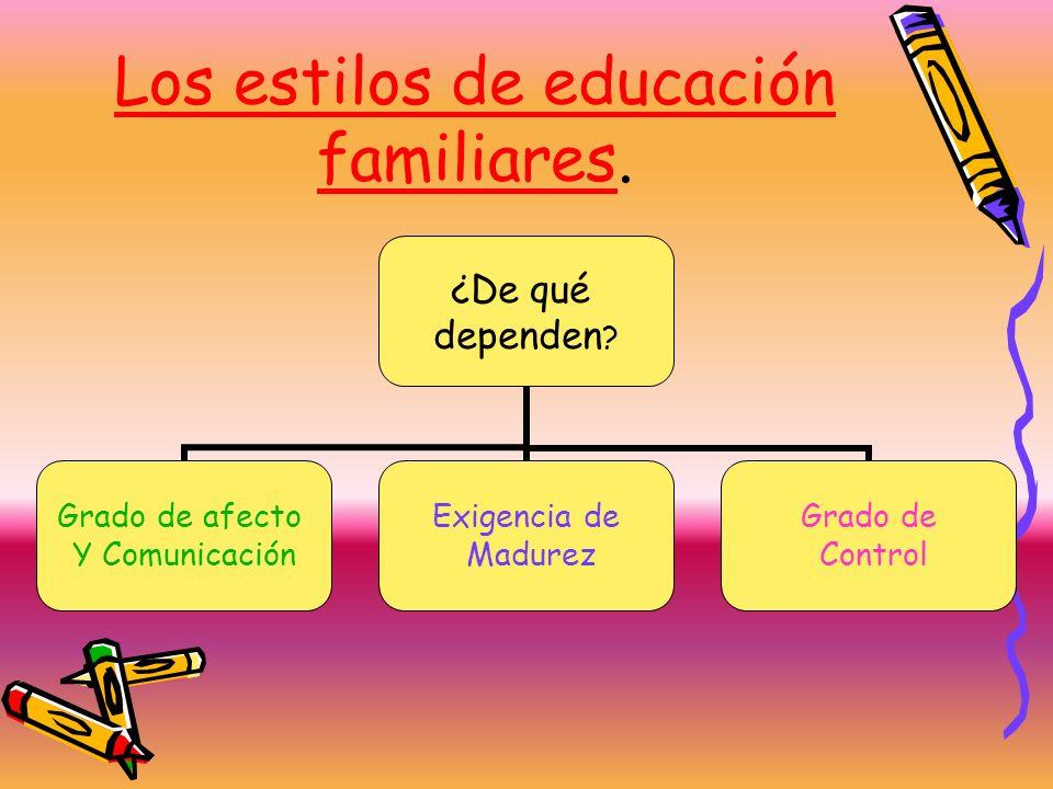 Los estilos de educación familiares. ¿De qué dependen? Grado de afecto Y Comunicación Exigencia de Madurez Grado de Control