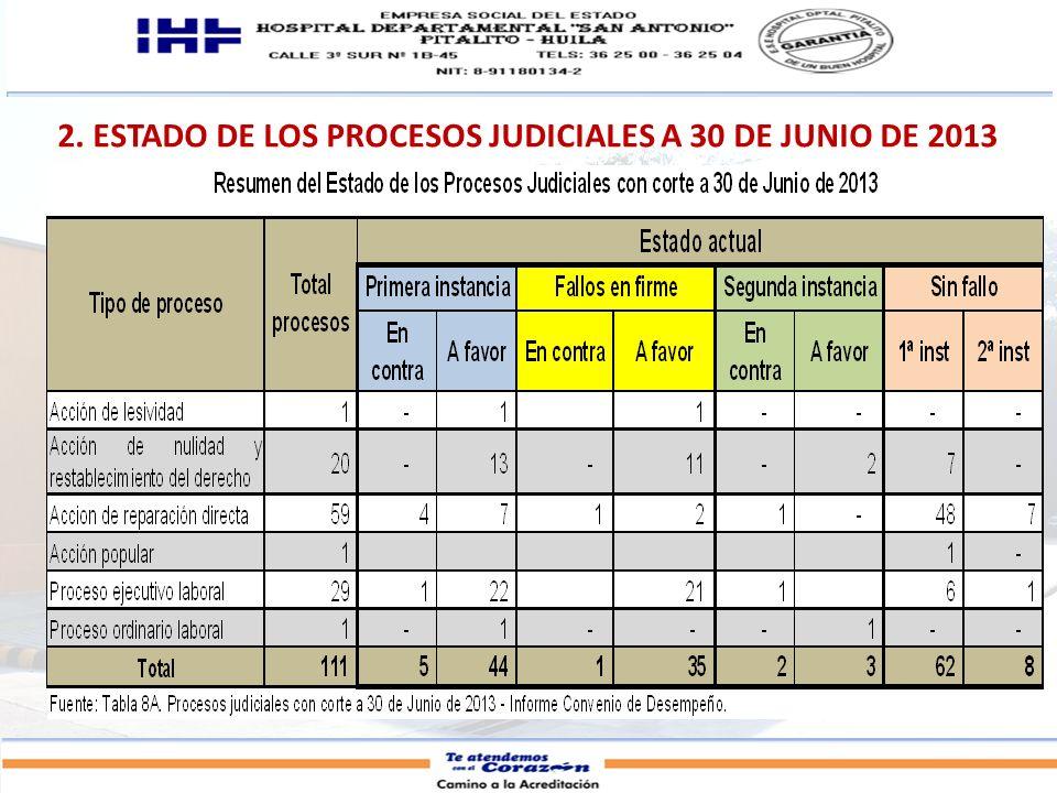 2. ESTADO DE LOS PROCESOS JUDICIALES A 30 DE JUNIO DE 2013