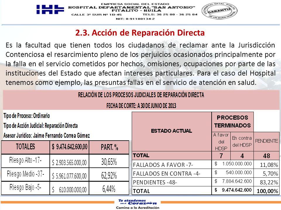 2.3. Acción de Reparación Directa Es la facultad que tienen todos los ciudadanos de reclamar ante la Jurisdicción Contenciosa el resarcimiento pleno d