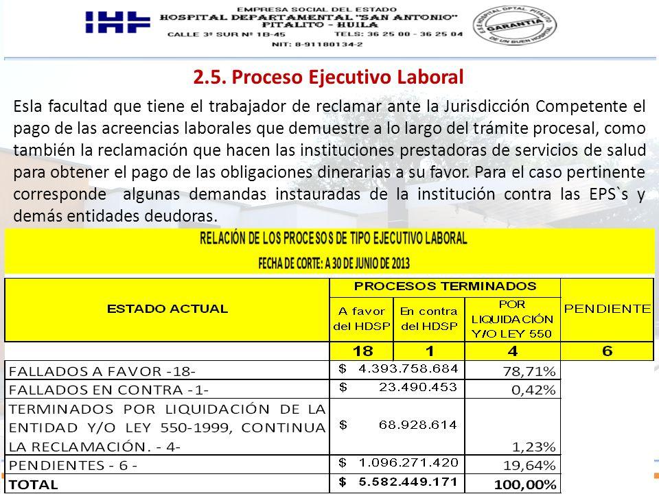 2.5. Proceso Ejecutivo Laboral Esla facultad que tiene el trabajador de reclamar ante la Jurisdicción Competente el pago de las acreencias laborales q