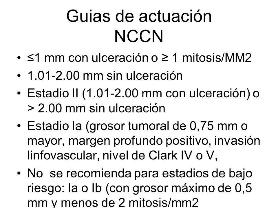 Guias de actuación NCCN 1 mm con ulceración o 1 mitosis/MM2 1.01-2.00 mm sin ulceración Estadio II (1.01-2.00 mm con ulceración) o > 2.00 mm sin ulcer
