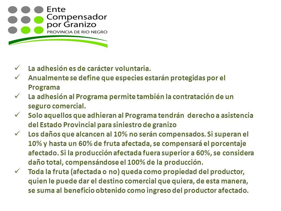 Características Generales: La adhesión es de carácter voluntaria. Anualmente se define que especies estarán protegidas por el Programa La adhesión al