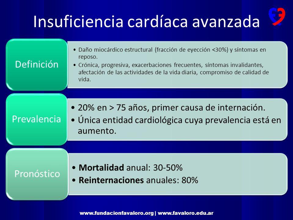 www.fundacionfavaloro.org | www.favaloro.edu.ar Proyecto de Cuidados Paliativos Cardiológicos Se diseñó un proyecto de investigación clínica avalado por el Comité de Ética y Docencia de la Fundación Favaloro, que concursó por un subsidio al que se accedió por una duración de 2 años.