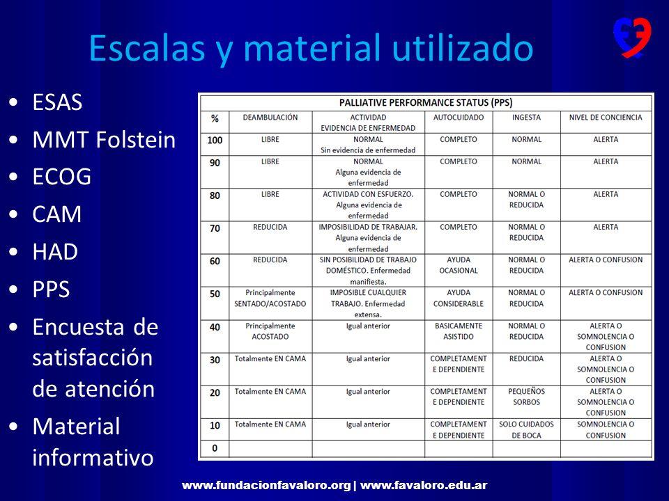 www.fundacionfavaloro.org | www.favaloro.edu.ar Resultados del programa CPC En proceso, resultados preliminares Ingresados: 97 pacientes Fallecido durante el programa: 44% Tendencia a disminuir número de internaciones y días de internación.