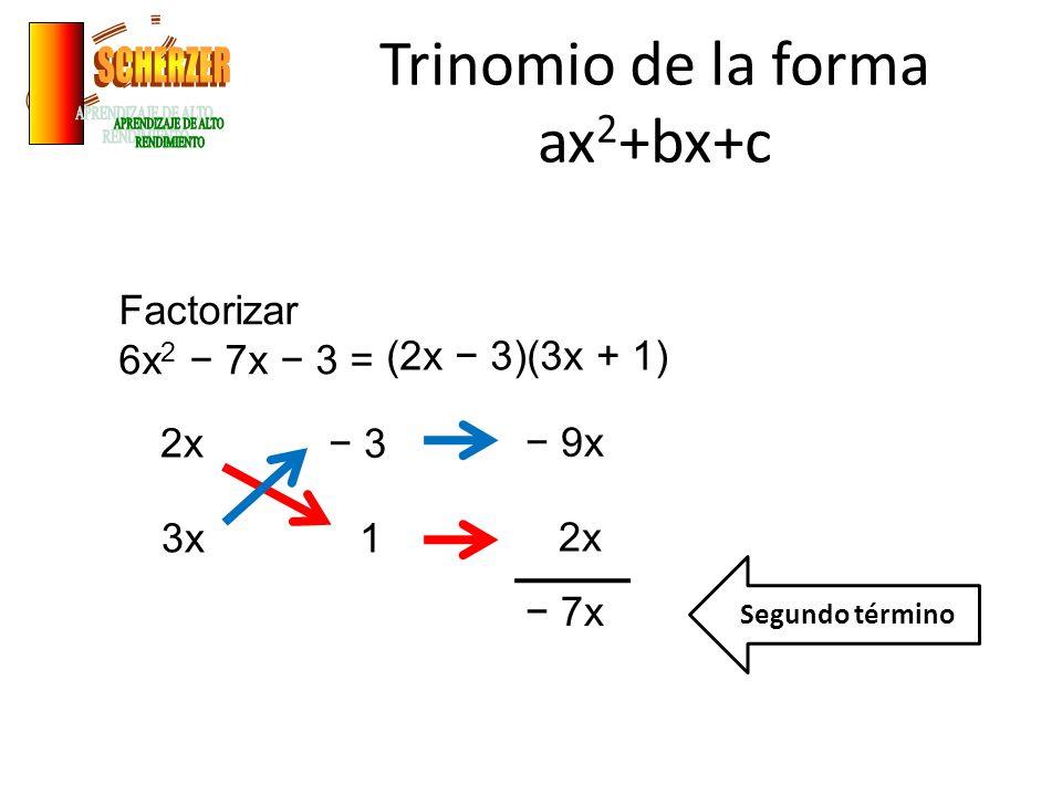 Trinomio de la forma ax 2 +bx+c Factorizar 6x 2 7x 3 = 2x 3x 3 1 9x 2x 7x Segundo término (2x 3)(3x + 1)