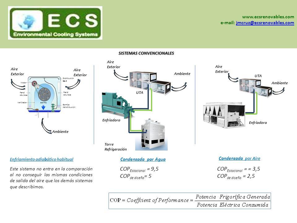 www.sein-sa.com www.ecsrenovables.com www.grisair.es www.ecsrenovables.com e-mail: jmcruz@ecsrenovables.comjmcruz@ecsrenovables.com SISTEMAS CONVENCIO