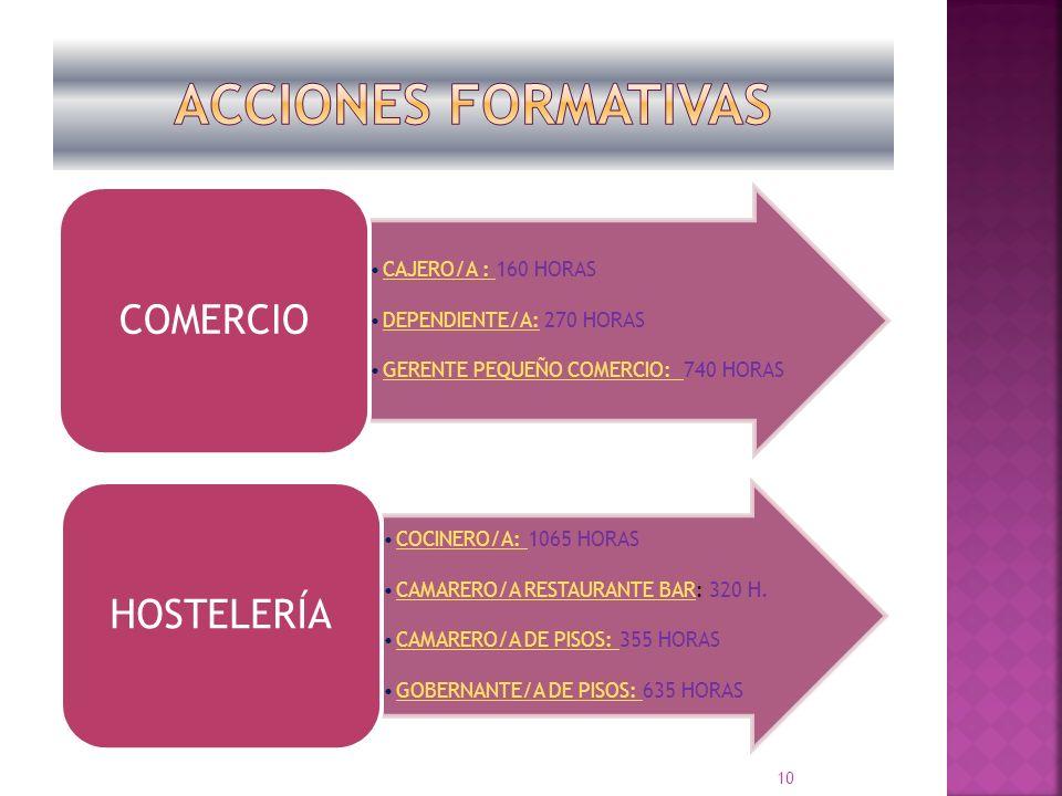 CAJERO/A : 160 HORASCAJERO/A : DEPENDIENTE/A: 270 HORASDEPENDIENTE/A: GERENTE PEQUEÑO COMERCIO: 740 HORASGERENTE PEQUEÑO COMERCIO: COMERCIO COCINERO/A: 1065 HORASCOCINERO/A: CAMARERO/A RESTAURANTE BAR: 320 H.CAMARERO/A RESTAURANTE BAR CAMARERO/A DE PISOS: 355 HORASCAMARERO/A DE PISOS: GOBERNANTE/A DE PISOS: 635 HORASGOBERNANTE/A DE PISOS: HOSTELERÍA 10