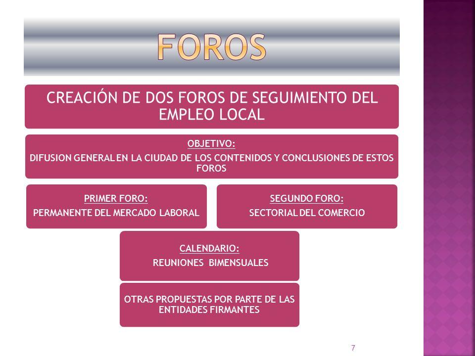 CREACIÓN DE DOS FOROS DE SEGUIMIENTO DEL EMPLEO LOCAL OBJETIVO: DIFUSION GENERAL EN LA CIUDAD DE LOS CONTENIDOS Y CONCLUSIONES DE ESTOS FOROS PRIMER FORO: PERMANENTE DEL MERCADO LABORAL SEGUNDO FORO: SECTORIAL DEL COMERCIO CALENDARIO: REUNIONES BIMENSUALES OTRAS PROPUESTAS POR PARTE DE LAS ENTIDADES FIRMANTES 7