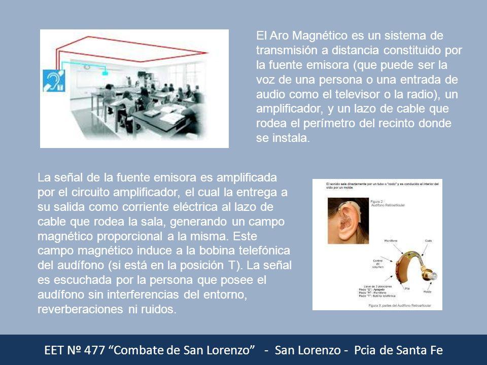 EET Nº 477 Combate de San Lorenzo - San Lorenzo - Pcia de Santa Fe El Aro Magnético es un sistema de transmisión a distancia constituido por la fuente